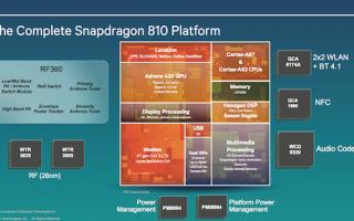 Qualcomm Snapdragon 808 и 810 — мобильные процессоры для устройств премиального класса