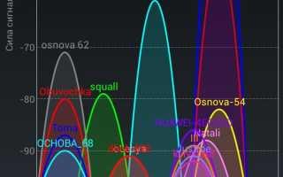 Почему пропадает Wi-Fi на телефоне: основные причины и решение