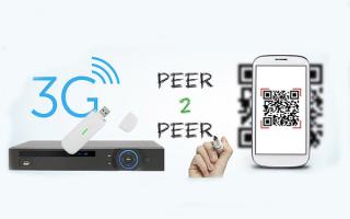 Организация видеонаблюдения с помощью смартфонов и мобильных устройств