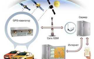 GPS и ГЛОНАСС – спутниковые системы: чем отличаются, и что лучше